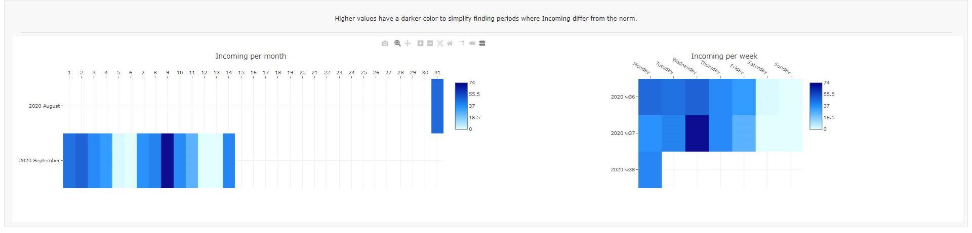 statistik_adv_grafik