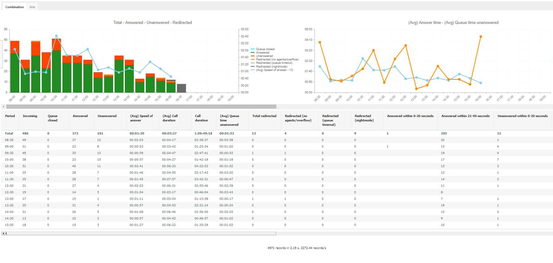 statistik_basis_grafik